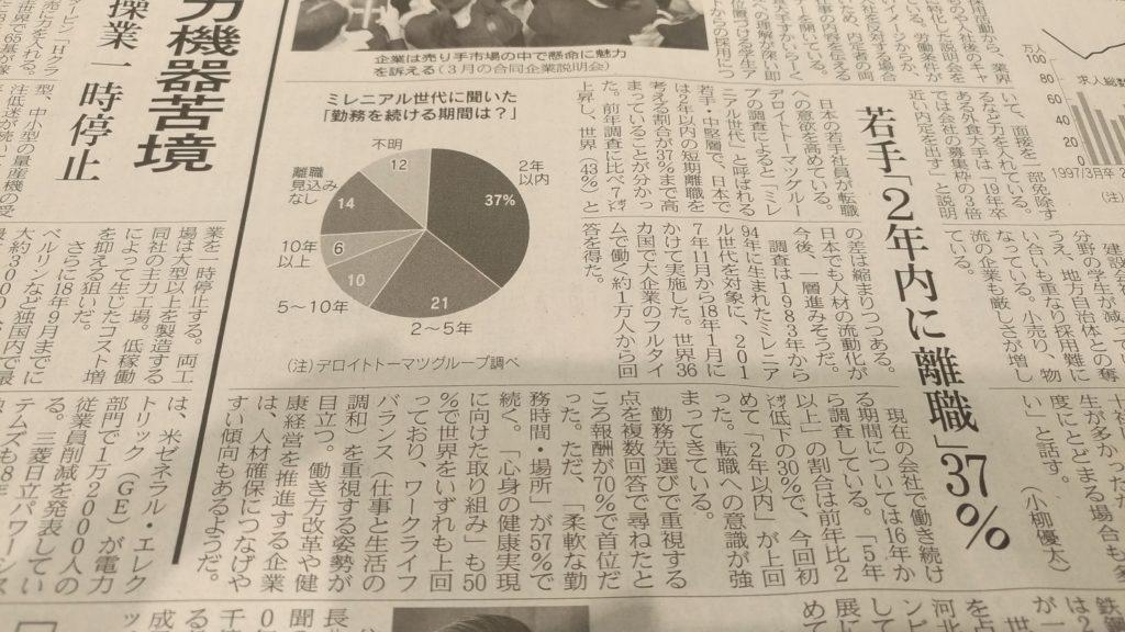 日経新聞 値段 コンビニ
